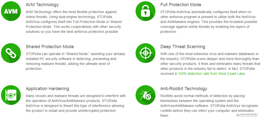 STOPzilla Antivirus Discount Coupon Code