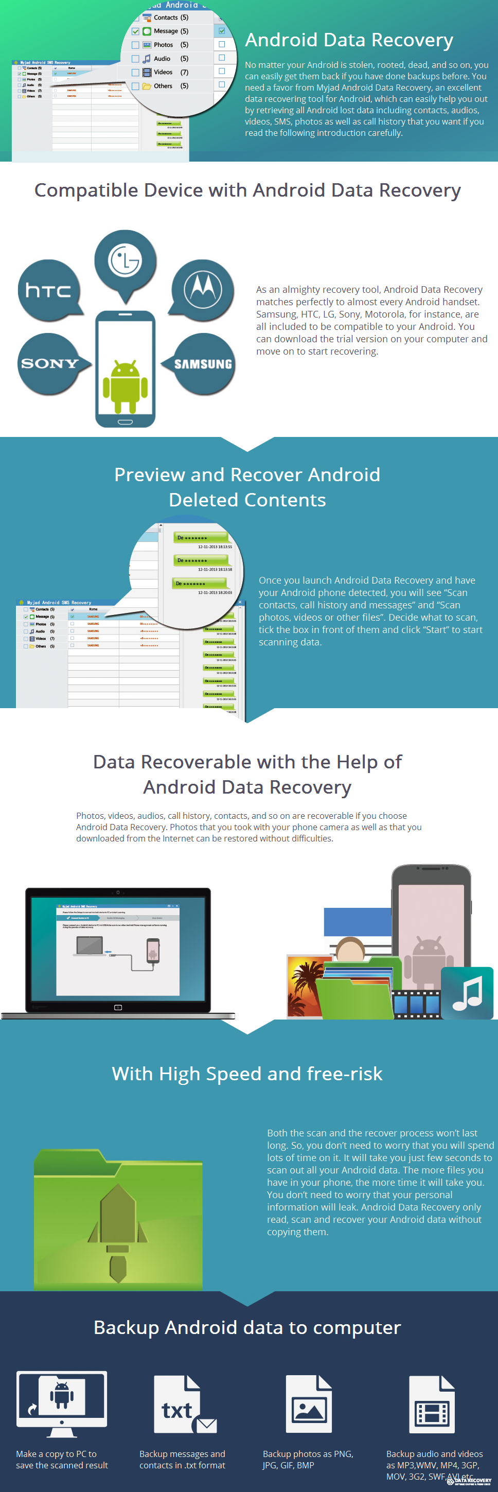 Myjad Android Data Recovery Discount Coupon Code