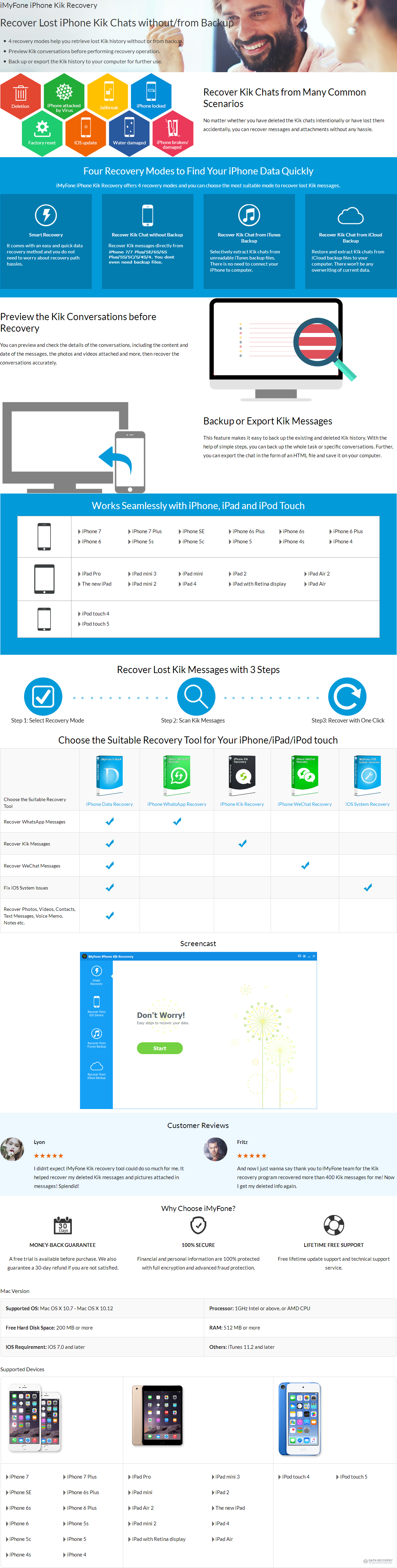 iMyfone iPhone Kik Recovery for Mac Discount Coupon Code