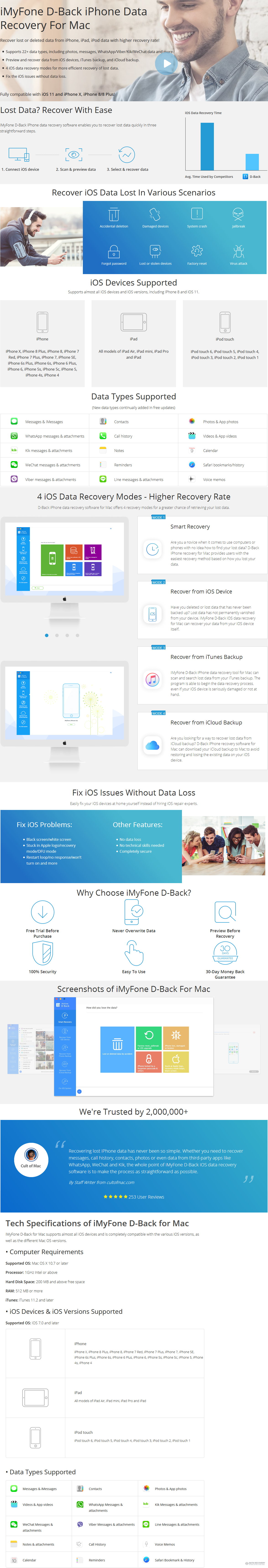 iMyfone D-Back for Mac Discount Coupon Code