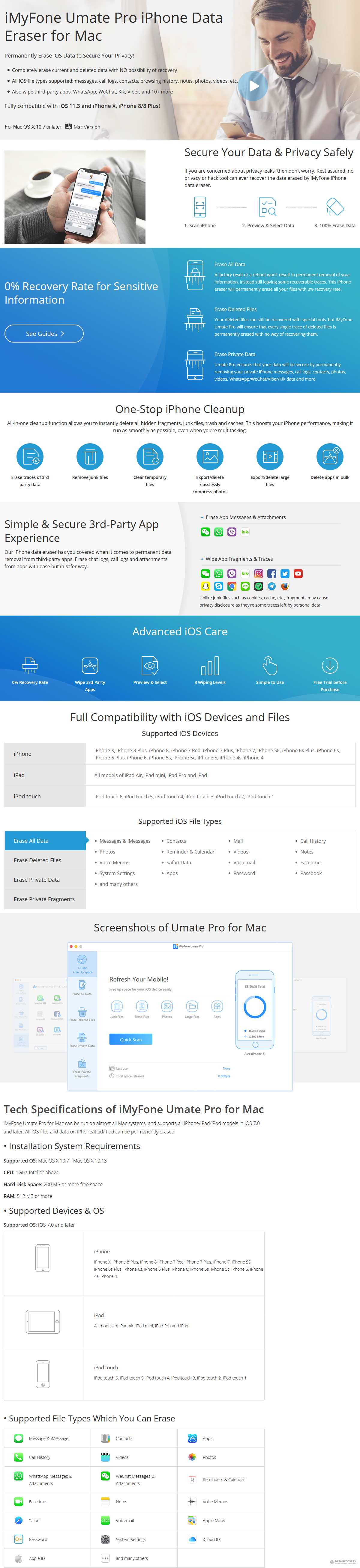 iMyfone Umate Pro for Mac Discount Coupon Code