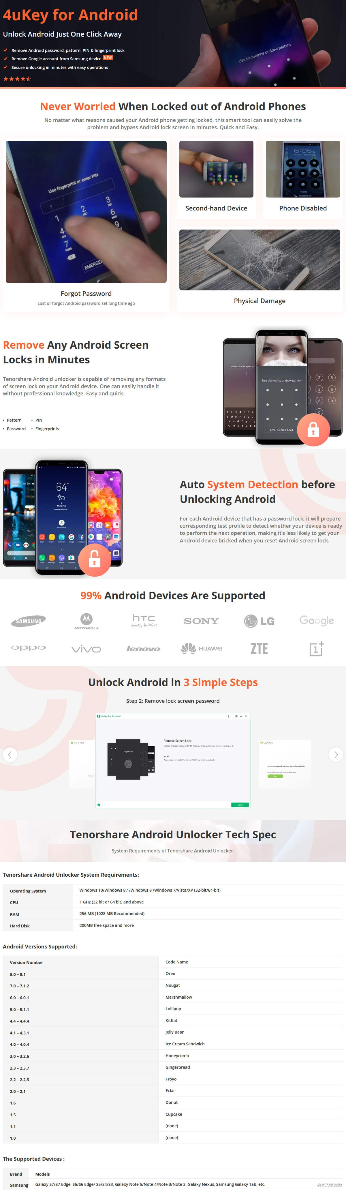 Tenorshare 4uKey Android Screen Unlocker Discount Coupon Code