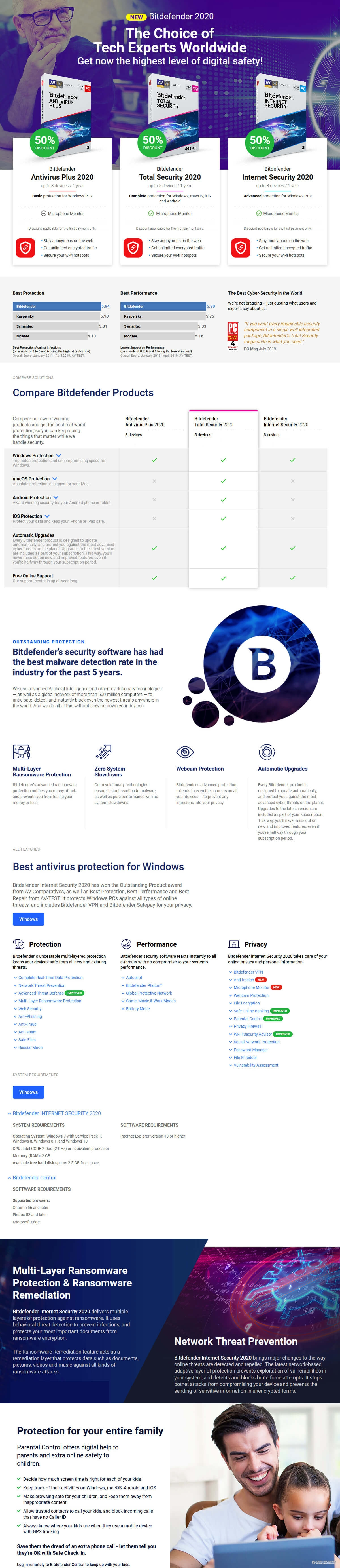 Bitdefender Internet Security 2020 Discount Coupon Code