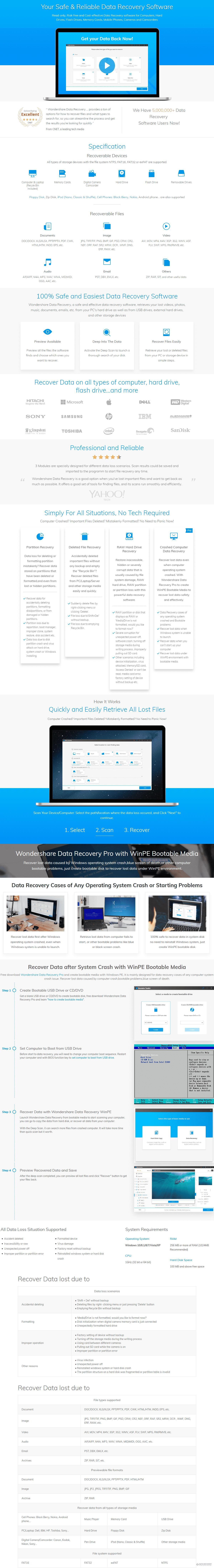 Wondershare data recovery coupon